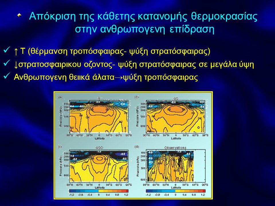Απόκριση της κάθετης κατανομής θερμοκρασίας στην ανθρωπογενη επίδραση ↑ Τ (θέρμανση τροπόσφαιρας- ψύξη στρατόσφαιρας) ↓στρατοσφαιρικου οζοντος- ψύξη στρατόσφαιρας σε μεγάλα ύψη Ανθρωπογενη θειικά άλατα→ψύξη τροπόσφαιρας
