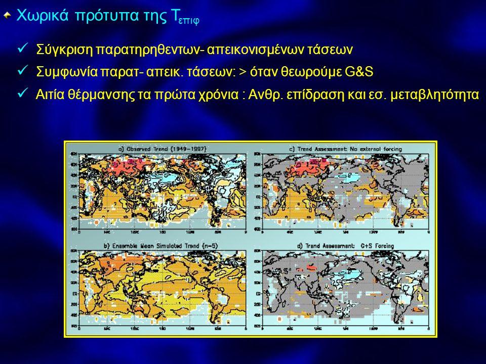 Χωρικά πρότυπα της Τ επιφ Σύγκριση παρατηρηθεντων- απεικονισμένων τάσεων Συμφωνία παρατ- απεικ.