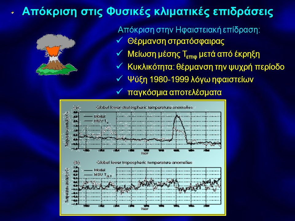 Επιφανειακή θερμοκρασία Σήματα: γραμμική απεικόνιση 1906-1956, 1946-1996 4 σενάρια κλιματικών απεικονίσεων G, G&S,ηλιακή ακτινοβολία μικρής f, ηφαιστειακή Δυσκολίες: εκφυλισμένα σήματα Δεν επηρέασε η ηλιακή ακτινοβολία τη θέρμανση του 1906-1956 Μικρή επίδραση ηφαιστείων Η φυσική επίδραση δεν εξηγεί μόνη της τα αποτελέσματα 1/5 μελέτες με ανθρωπογενεις επιδράσεις επηρεάζουν την μέση παγκόσμια θερμοκρασία