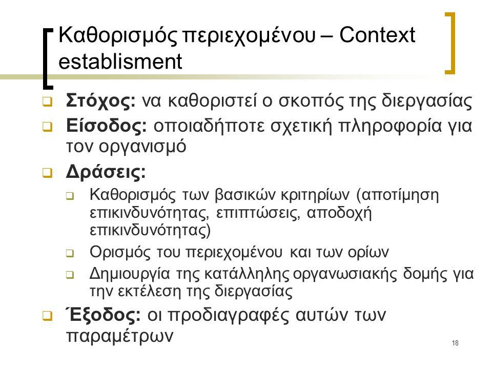 18 Καθορισμός περιεχομένου – Context establisment  Στόχος: να καθοριστεί ο σκοπός της διεργασίας  Είσοδος: οποιαδήποτε σχετική πληροφορία για τον ορ