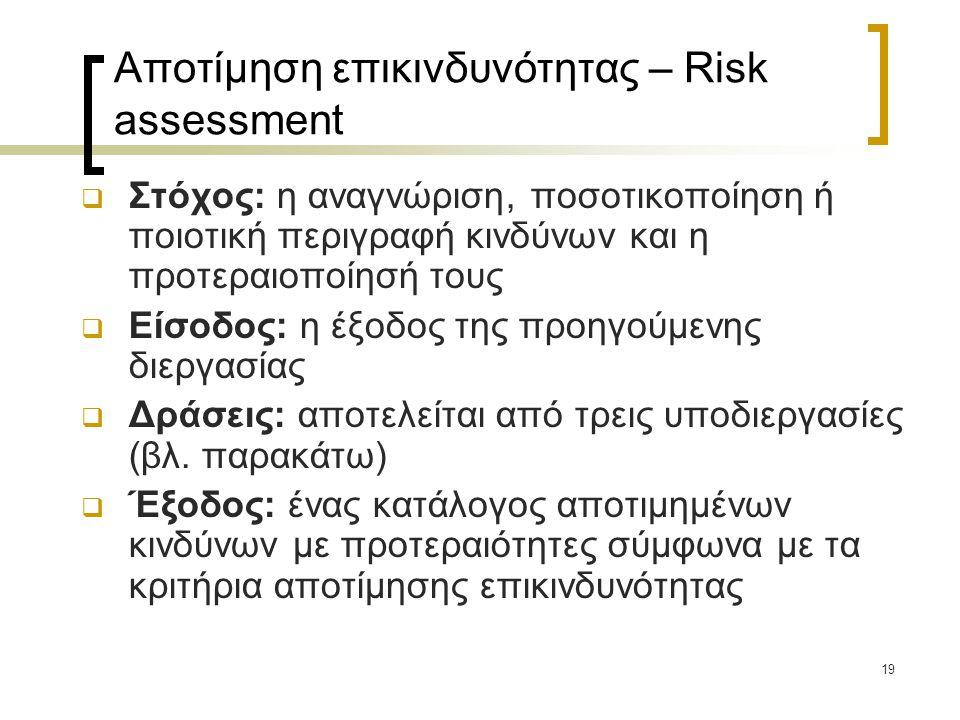 19 Αποτίμηση επικινδυνότητας – Risk assessment  Στόχος: η αναγνώριση, ποσοτικοποίηση ή ποιοτική περιγραφή κινδύνων και η προτεραιοποίησή τους  Είσοδ