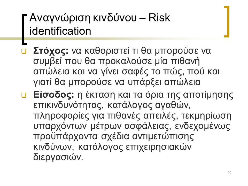 20 Αναγνώριση κινδύνου – Risk identification  Στόχος: να καθοριστεί τι θα μπορούσε να συμβεί που θα προκαλούσε μία πιθανή απώλεια και να γίνει σαφές