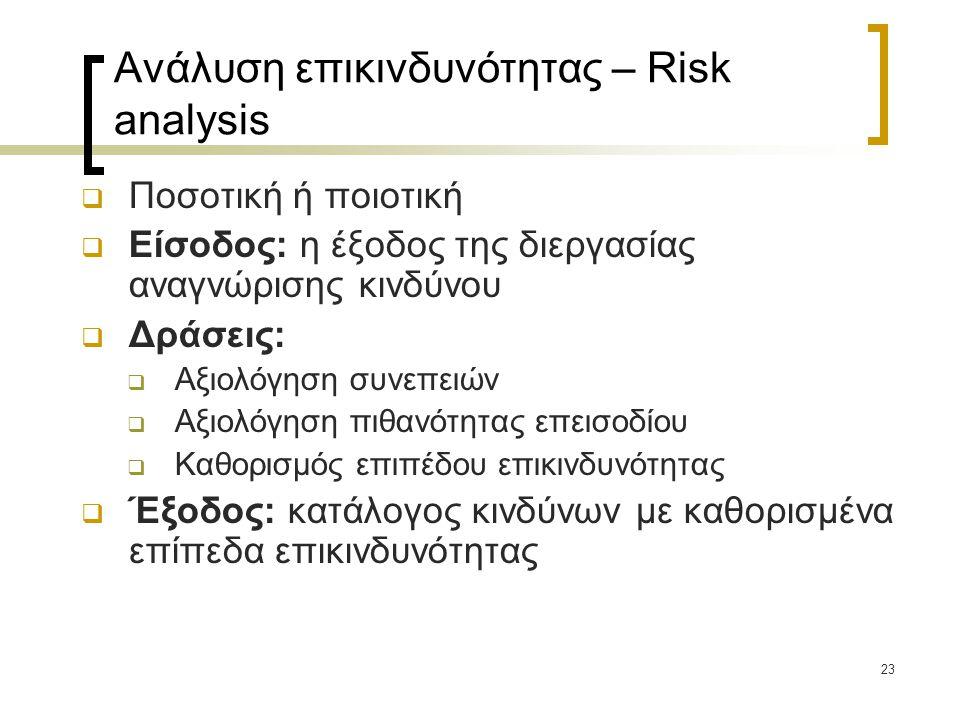 23 Ανάλυση επικινδυνότητας – Risk analysis  Ποσοτική ή ποιοτική  Είσοδος: η έξοδος της διεργασίας αναγνώρισης κινδύνου  Δράσεις:  Αξιολόγηση συνεπ