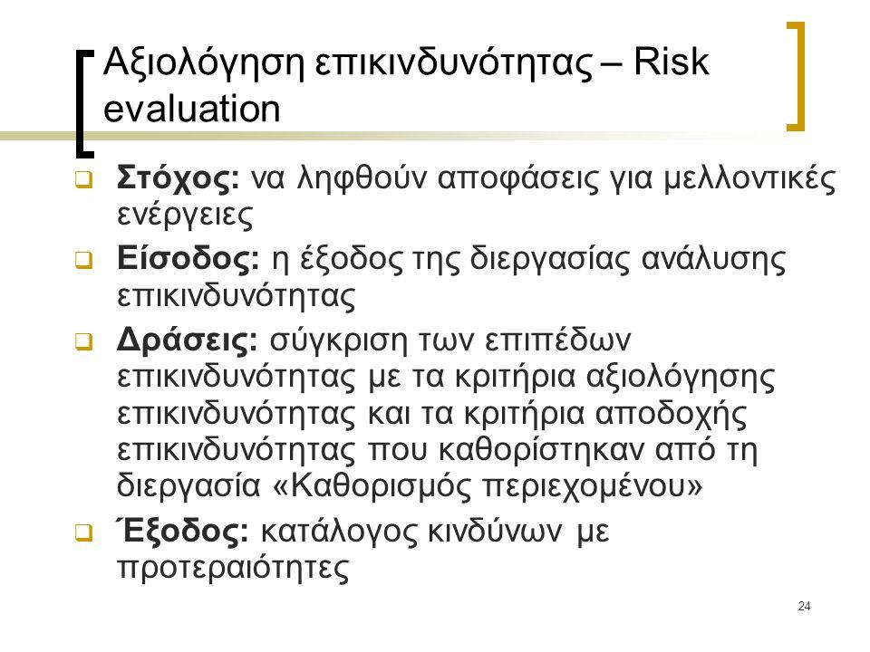24 Αξιολόγηση επικινδυνότητας – Risk evaluation  Στόχος: να ληφθούν αποφάσεις για μελλοντικές ενέργειες  Είσοδος: η έξοδος της διεργασίας ανάλυσης ε