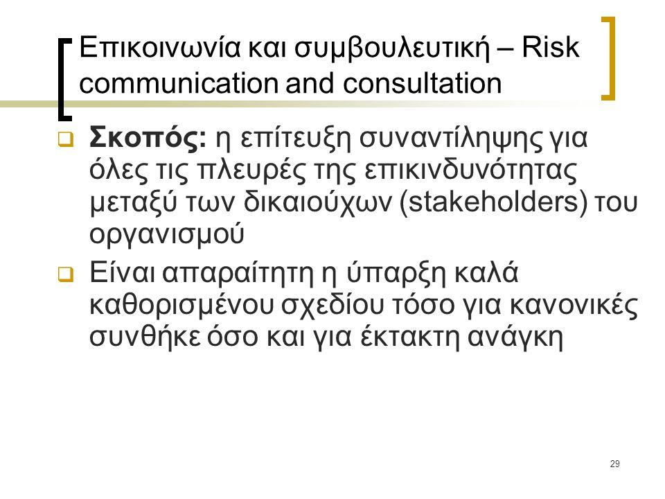 29 Επικοινωνία και συμβουλευτική – Risk communication and consultation  Σκοπός: η επίτευξη συναντίληψης για όλες τις πλευρές της επικινδυνότητας μετα