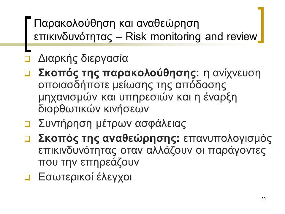 30 Παρακολούθηση και αναθεώρηση επικινδυνότητας – Risk monitoring and review  Διαρκής διεργασία  Σκοπός της παρακολούθησης: η ανίχνευση οποιασδήποτε