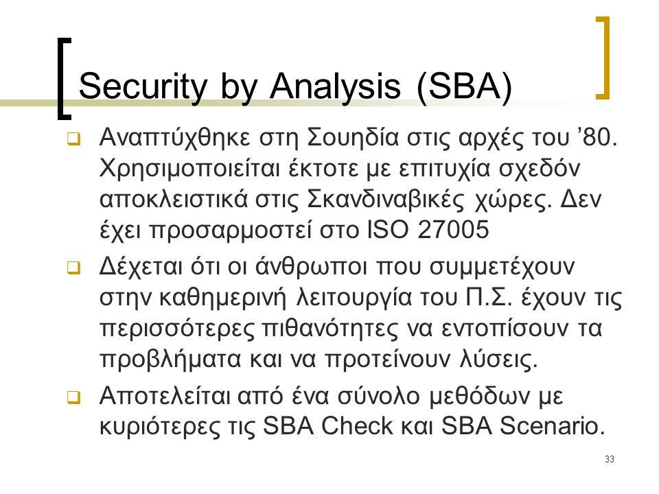 33 Security by Analysis (SBA)  Αναπτύχθηκε στη Σουηδία στις αρχές του '80. Χρησιμοποιείται έκτοτε με επιτυχία σχεδόν αποκλειστικά στις Σκανδιναβικές