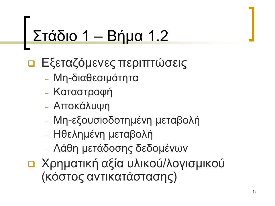 48 Στάδιο 1 – Βήμα 1.2  Εξεταζόμενες περιπτώσεις  Μη-διαθεσιμότητα  Καταστροφή  Αποκάλυψη  Μη-εξουσιοδοτημένη μεταβολή  Ηθελημένη μεταβολή  Λάθ