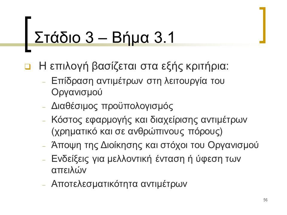 56 Στάδιο 3 – Βήμα 3.1  Η επιλογή βασίζεται στα εξής κριτήρια:  Επίδραση αντιμέτρων στη λειτουργία του Οργανισμού  Διαθέσιμος προϋπολογισμός  Κόστ