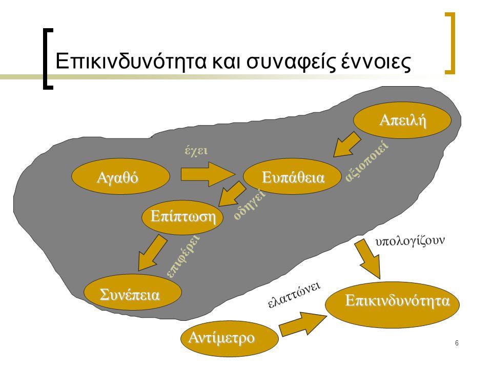 7 Αποτίμηση της επικινδυνότητας  Αξία των στοιχείων του συστήματος, τα οποία εφόσον έχουν αξία αποκαλούνται αγαθά (assets).