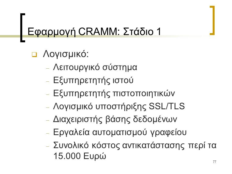 77 Εφαρμογή CRAMM: Στάδιο 1  Λογισμικό:  Λειτουργικό σύστημα  Εξυπηρετητής ιστού  Εξυπηρετητής πιστοποιητικών  Λογισμικό υποστήριξης SSL/TLS  Δι