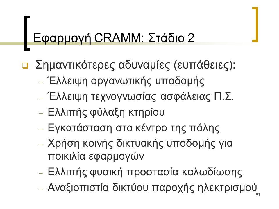 81 Εφαρμογή CRAMM: Στάδιο 2  Σημαντικότερες αδυναμίες (ευπάθειες):  Έλλειψη οργανωτικής υποδομής  Έλλειψη τεχνογνωσίας ασφάλειας Π.Σ.  Ελλιπής φύλ