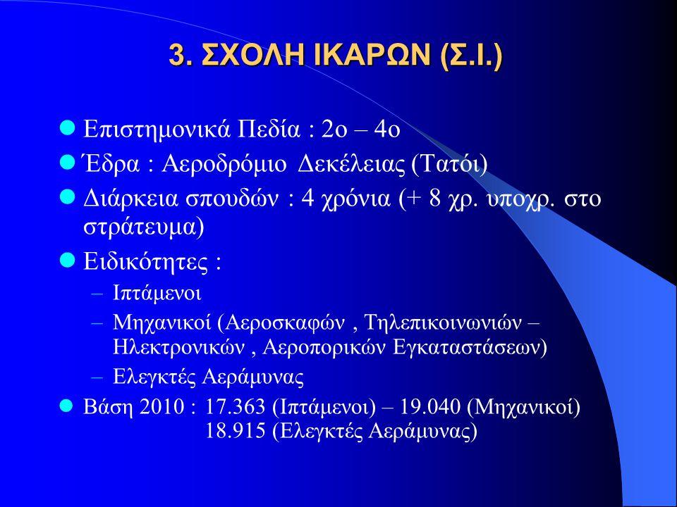 ΠΡΟΣΟΝΤΑ ΥΠΟΨΗΦΙΩΝ Να είναι Έλληνες-νίδες το γένος.