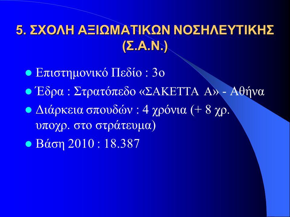 Β. ΣΧΟΛΕΣ ΥΠΑΞΙΩΜΑΤΙΚΩΝ (ΑΣΣΥ)