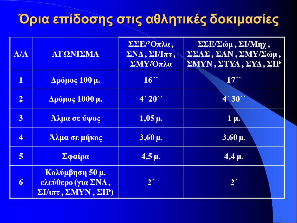 Όρια επίδοσης στις αθλητικές δοκιμασίες Α/ΑΑΓΩΝΙΣΜΑ ΣΣΕ/'Οπλα, ΣΝΔ, ΣΙ/Ιπτ, ΣΜΥ/Όπλα ΣΣΕ/Σώμ, ΣΙ/Μηχ, ΣΣΑΣ, ΣΑΝ, ΣΜΥ/Σώμ, ΣΜΥΝ, ΣΤΥΑ, ΣΥΔ, ΣΙΡ 1Δρόμος 100 μ.16΄΄17΄΄ 2Δρόμος 1000 μ.4΄ 20΄΄4΄ 30΄΄ 3Άλμα σε ύψος1,05 μ.1 μ.