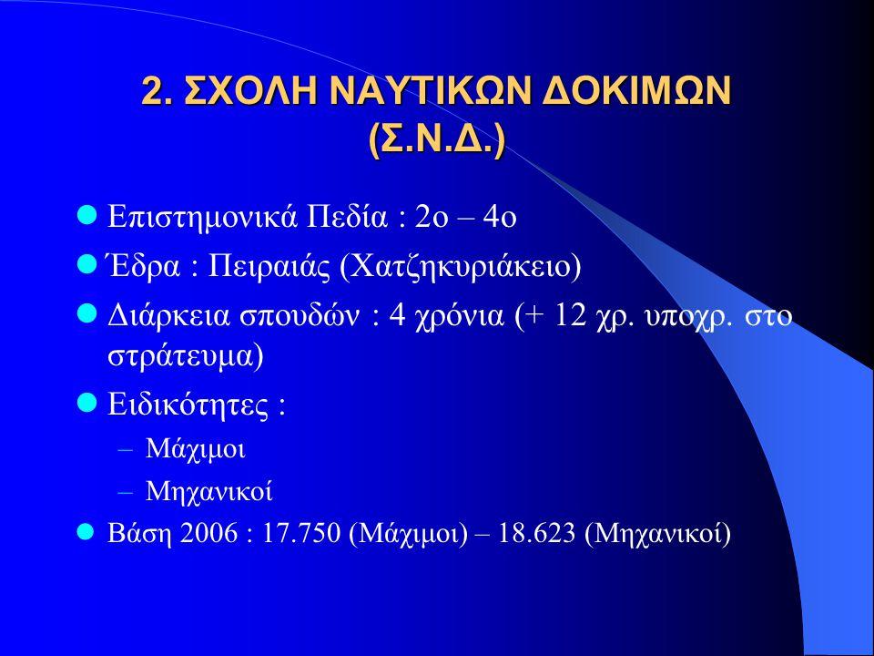 2. ΣΧΟΛΗ ΝΑΥΤΙΚΩΝ ΔΟΚΙΜΩΝ (Σ.Ν.Δ.) Επιστημονικά Πεδία : 2ο – 4ο Έδρα : Πειραιάς (Χατζηκυριάκειο) Διάρκεια σπουδών : 4 χρόνια (+ 12 χρ. υποχρ. στο στρά