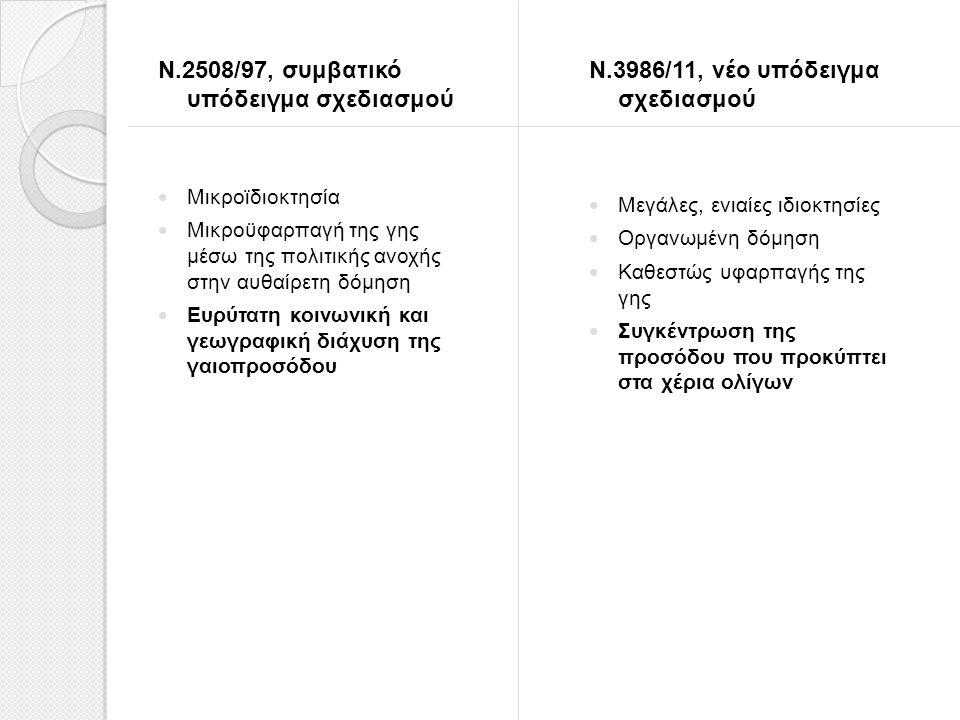 Στοχεύσεις του Ν.3986/11 Στόχος του νέου υποδείγματος η αναγκαία προσαρμογή στις συνθήκες οικονομικής κρίσης της χώρας και η διευκόλυνση της ανάπτυξης Η απόδοση επενδυτικής ταυτότητας και η πολεοδομική ωρίμανση του ακινήτου Η αποπληρωμή του δημόσιου χρέους της χώρας Στοχεύσεις του Ν.2508/97 Στόχος του συμβατικού υποδείγματος η ανάσχεση της απρογραμμάτιστης οικιστικής εξάπλωσης, η οποία αναλώνει φυσικούς και περιβαλλοντικούς πόρους μέσω της διάσπαρτης δόμησης Η μεγαλύτερη δυνατή οικονομία των οικιστικών επεκτάσεων Η προστασία του περιβάλλοντος και η ανακοπή της άναρχης δόμησης Η συνοχή και η ανασυγκρότηση του περιαστικού και αστικού χώρου Η διαφύλαξη της γεωργικής γης υψηλής παραγωγικότητας Ο έλεγχος των χρήσεων σύμφωνα με πολεοδομικά σταθερότυπα και κριτήρια καταλληλότητας