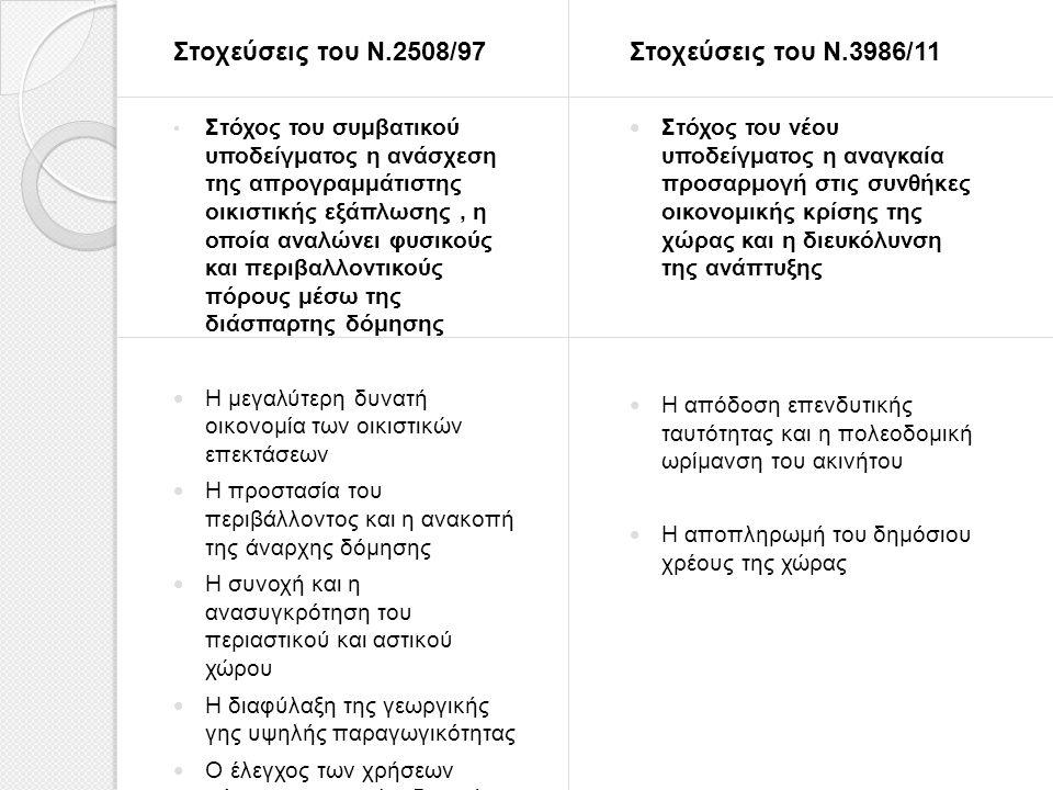 Στοχεύσεις του Ν.3986/11 Στόχος του νέου υποδείγματος η αναγκαία προσαρμογή στις συνθήκες οικονομικής κρίσης της χώρας και η διευκόλυνση της ανάπτυξης