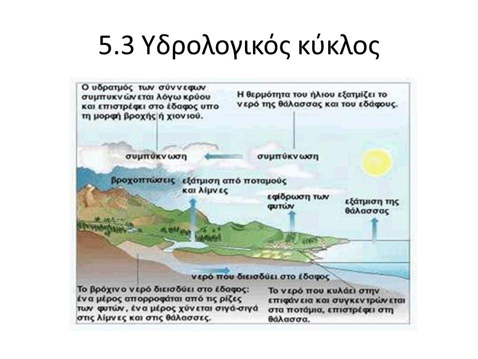 5.3 Υδρολογικός κύκλος