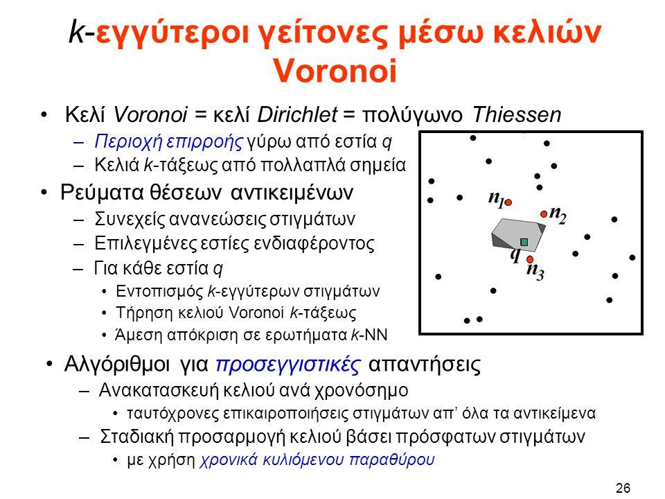 26 k-εγγύτεροι γείτονες μέσω κελιών Voronoi Κελί Voronoi = κελί Dirichlet = πολύγωνο Thiessen –Περιοχή επιρροής γύρω από εστία q – Κελιά k-τάξεως από πολλαπλά σημεία Ρεύματα θέσεων αντικειμένων – Συνεχείς ανανεώσεις στιγμάτων – Επιλεγμένες εστίες ενδιαφέροντος – Για κάθε εστία q Εντοπισμός k-εγγύτερων στιγμάτων Τήρηση κελιού Voronoi k-τάξεως Άμεση απόκριση σε ερωτήματα k-NN Αλγόριθμοι για προσεγγιστικές απαντήσεις – Ανακατασκευή κελιού ανά χρονόσημο ταυτόχρονες επικαιροποιήσεις στιγμάτων απ' όλα τα αντικείμενα – Σταδιακή προσαρμογή κελιού βάσει πρόσφατων στιγμάτων με χρήση χρονικά κυλιόμενου παραθύρου