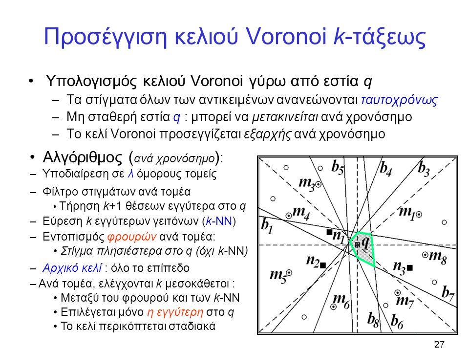 27 Προσέγγιση κελιού Voronoi k-τάξεως Υπολογισμός κελιού Voronoi γύρω από εστία q –Τα στίγματα όλων των αντικειμένων ανανεώνονται ταυτοχρόνως –Μη σταθ