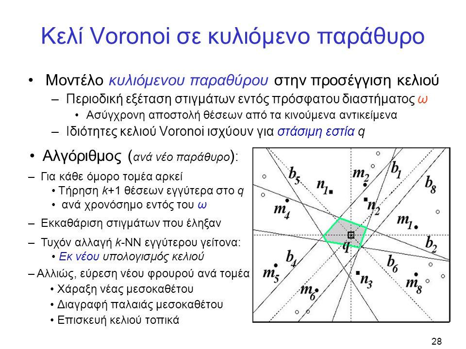 28 Κελί Voronoi σε κυλιόμενο παράθυρο Μοντέλο κυλιόμενου παραθύρου στην προσέγγιση κελιού –Περιοδική εξέταση στιγμάτων εντός πρόσφατου διαστήματος ω Α