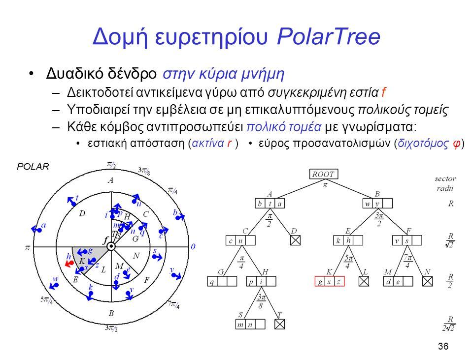 36 Δομή ευρετηρίου PolarTree Δυαδικό δένδρο στην κύρια μνήμη –Δεικτοδοτεί αντικείμενα γύρω από συγκεκριμένη εστία f –Υποδιαιρεί την εμβέλεια σε μη επι