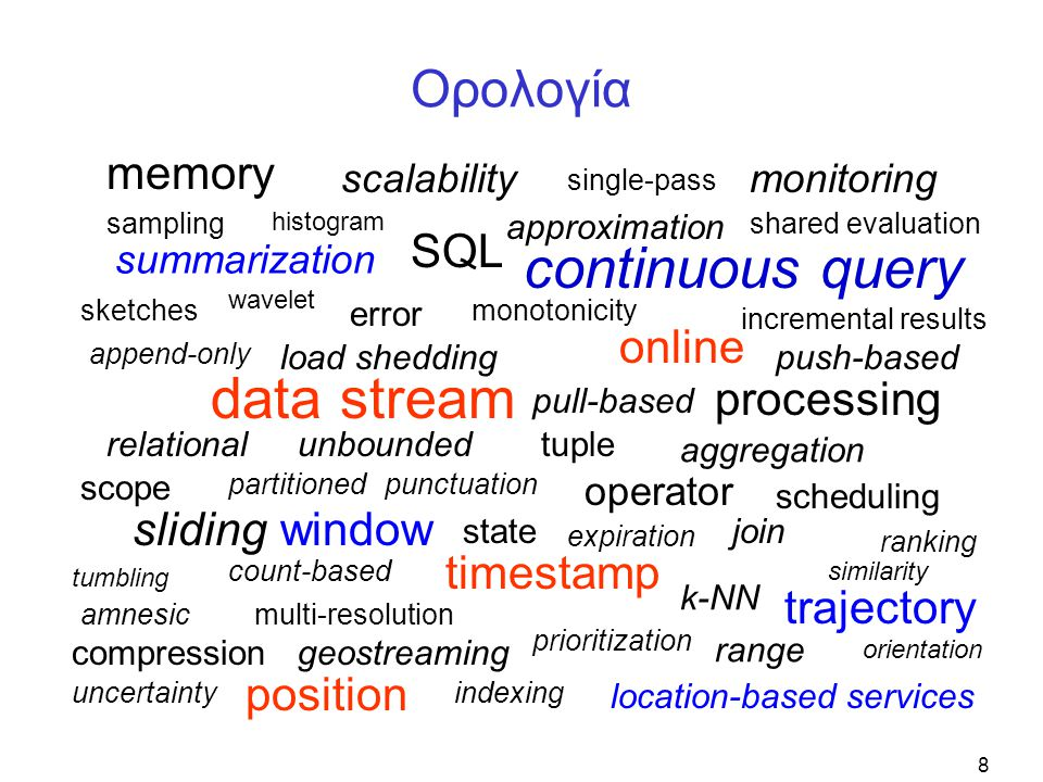 8 Ορολογία data stream continuous query windowsliding count-based partitioned tumbling summarization sampling sketches wavelet uncertainty approximation incremental results shared evaluation operator single-pass online aggregation join SQL load sheddingpush-based pull-based processing relational monotonicity scheduling scalability histogram tupleunbounded timestamp punctuation memory state append-only scope location-based services position trajectory geostreaming range k-NN similarity compression amnesic error multi-resolution ranking prioritization orientation monitoring indexing expiration