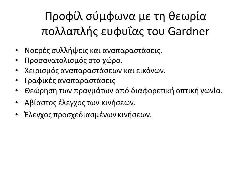 Προφίλ σύμφωνα με τη θεωρία πολλαπλής ευφυΐας του Gardner Αποτελεσματική προφορική και μη επικοινωνία.