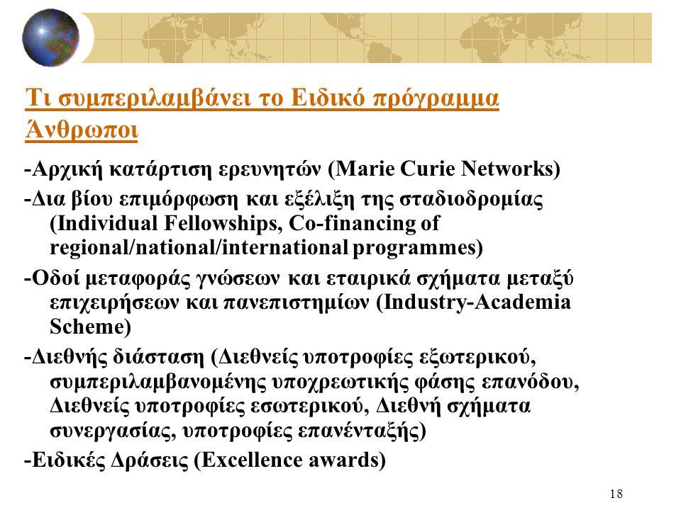 18 Τι συμπεριλαμβάνει το Ειδικό πρόγραμμα Άνθρωποι -Αρχική κατάρτιση ερευνητών (Marie Curie Networks) -Δια βίου επιμόρφωση και εξέλιξη της σταδιοδρομίας (Individual Fellowships, Co-financing of regional/national/international programmes) -Οδοί μεταφοράς γνώσεων και εταιρικά σχήματα μεταξύ επιχειρήσεων και πανεπιστημίων (Industry-Academia Scheme) -Διεθνής διάσταση (Διεθνείς υποτροφίες εξωτερικού, συμπεριλαμβανομένης υποχρεωτικής φάσης επανόδου, Διεθνείς υποτροφίες εσωτερικού, Διεθνή σχήματα συνεργασίας, υποτροφίες επανένταξής) -Ειδικές Δράσεις (Excellence awards)