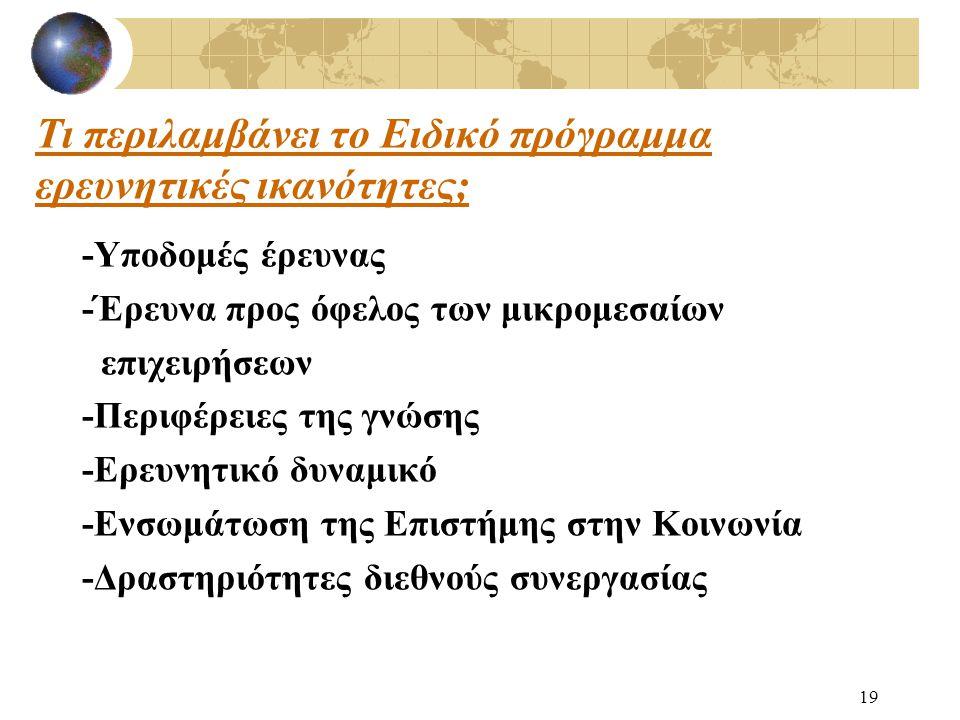 19 Τι περιλαμβάνει το Ειδικό πρόγραμμα ερευνητικές ικανότητες; -Υποδομές έρευνας -Έρευνα προς όφελος των μικρομεσαίων επιχειρήσεων -Περιφέρειες της γνώσης -Ερευνητικό δυναμικό -Ενσωμάτωση της Επιστήμης στην Κοινωνία -Δραστηριότητες διεθνούς συνεργασίας