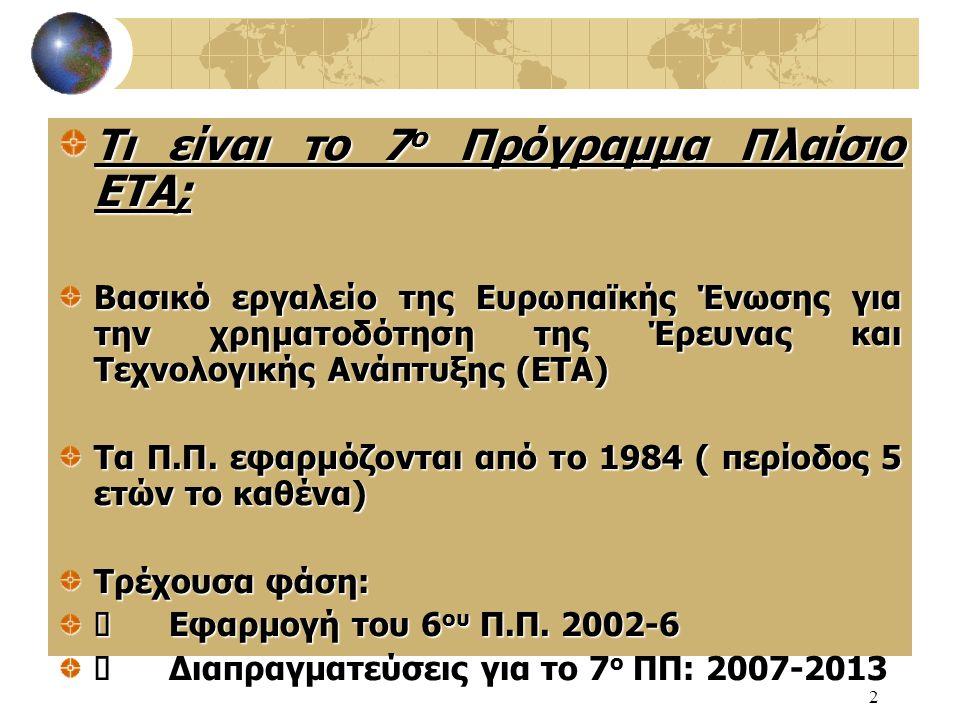 2 Τι είναι το 7 ο Πρόγραμμα Πλαίσιο ΕΤΑ; Βασικό εργαλείο της Ευρωπαϊκής Ένωσης για την χρηματοδότηση της Έρευνας και Τεχνολογικής Ανάπτυξης (ΕΤΑ) Τα Π.Π.