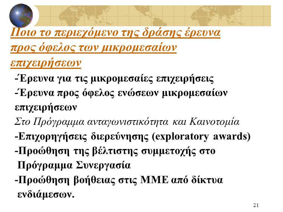 21 Ποιο το περιεχόμενο της δράσης έρευνα προς όφελος των μικρομεσαίων επιχειρήσεων -Έρευνα για τις μικρομεσαίες επιχειρήσεις -Έρευνα προς όφελος ενώσεων μικρομεσαίων επιχειρήσεων Στο Πρόγραμμα ανταγωνιστικότητα και Καινοτομία -Επιχορηγήσεις διερεύνησης (exploratory awards) -Προώθηση της βέλτιστης συμμετοχής στο Πρόγραμμα Συνεργασία -Προώθηση βοήθειας στις ΜΜΕ από δίκτυα ενδιάμεσων.