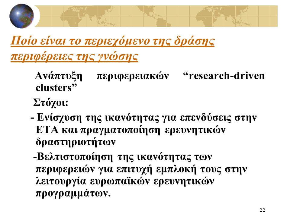 22 Ποίο είναι το περιεχόμενο της δράσης περιφέρειες της γνώσης Ανάπτυξη περιφερειακών research-driven clusters Στόχοι: - Ενίσχυση της ικανότητας για επενδύσεις στην ΕΤΑ και πραγματοποίηση ερευνητικών δραστηριοτήτων -Βελτιστοποίηση της ικανότητας των περιφερειών για επιτυχή εμπλοκή τους στην λειτουργία ευρωπαϊκών ερευνητικών προγραμμάτων.
