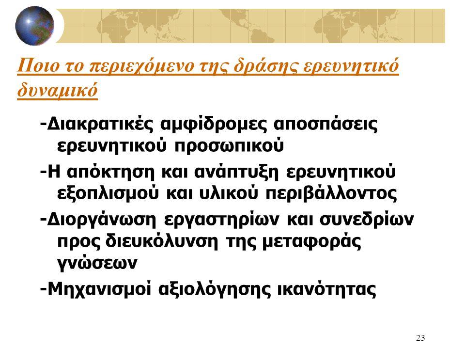 23 Ποιο το περιεχόμενο της δράσης ερευνητικό δυναμικό -Διακρατικές αμφίδρομες αποσπάσεις ερευνητικού προσωπικού -Η απόκτηση και ανάπτυξη ερευνητικού εξοπλισμού και υλικού περιβάλλοντος -Διοργάνωση εργαστηρίων και συνεδρίων προς διευκόλυνση της μεταφοράς γνώσεων -Μηχανισμοί αξιολόγησης ικανότητας