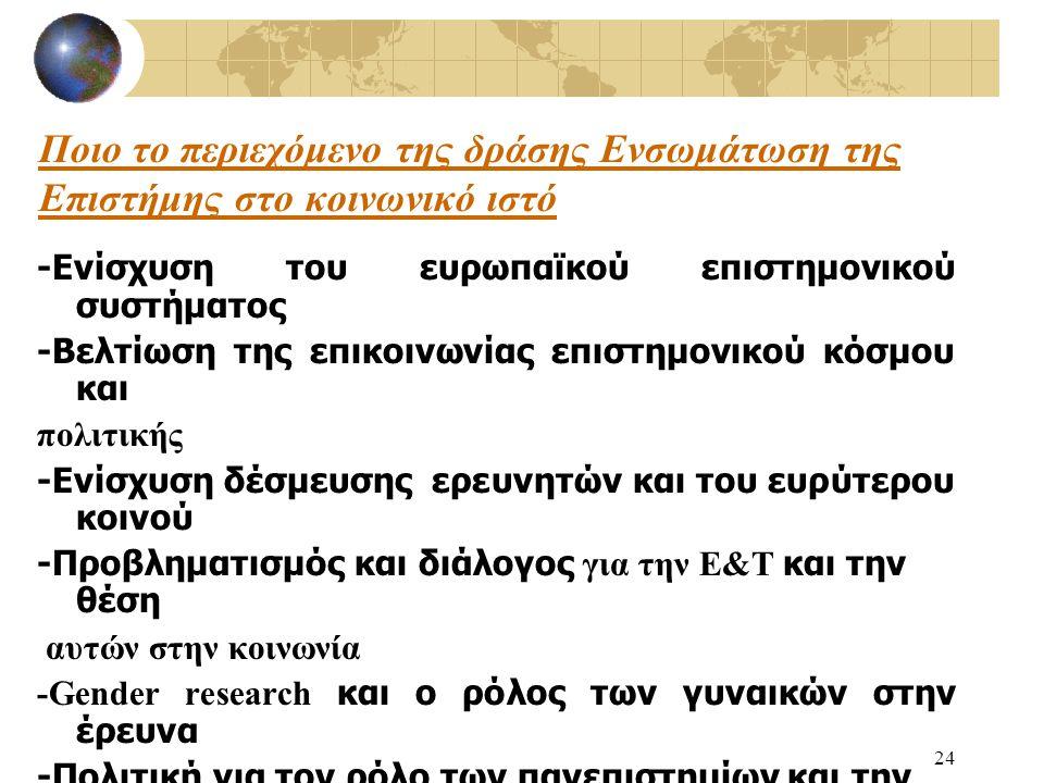 24 Ποιο το περιεχόμενο της δράσης Ενσωμάτωση της Επιστήμης στο κοινωνικό ιστό -Ενίσχυση του ευρωπαϊκού επιστημονικού συστήματος -Βελτίωση της επικοινωνίας επιστημονικού κόσμου και πολιτικής -Ενίσχυση δέσμευσης ερευνητών και του ευρύτερου κοινού -Προβληματισμός και διάλογος για την Ε&Τ και την θέση αυτών στην κοινωνία -Gender research και ο ρόλος των γυναικών στην έρευνα -Πολιτική για τον ρόλο των πανεπιστημίων και την συμμετοχή των πανεπιστημίων στις μεταρρυθμίσεις που κρίνονται αναγκαίες για την αντιμετώπιση των προκλήσεων της παγκοσμιοποίησης