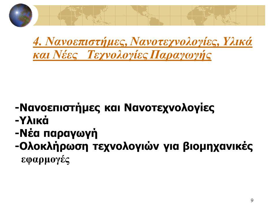 9 -Νανοεπιστήμες και Νανοτεχνολογίες -Υλικά -Νέα παραγωγή -Ολοκλήρωση τεχνολογιών για βιομηχανικές εφαρμογές 4.