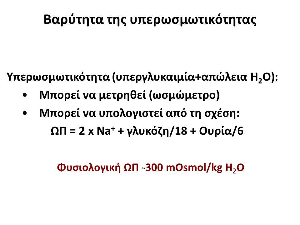Βαρύτητα της υπερωσμωτικότητας Υπερωσμωτικότητα (υπεργλυκαιμία+απώλεια H 2 O): Μπορεί να μετρηθεί (ωσμώμετρο) Μπορεί να υπολογιστεί από τη σχέση: ΩΠ =