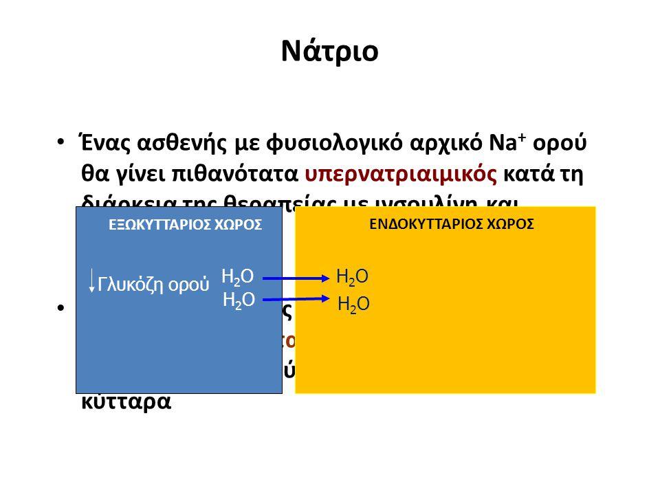 Νάτριο Ένας ασθενής με φυσιολογικό αρχικό Na + ορού θα γίνει πιθανότατα υπερνατριαιμικός κατά τη διάρκεια της θεραπείας με ινσουλίνη και ισότονους ορο
