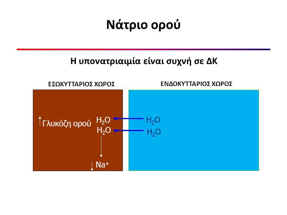 Νάτριο ορού H2OH2O H2OH2O H2OH2O Γλυκόζη ορού Na + H2OH2O Η υπονατριαιμία είναι συχνή σε ΔΚ ΕΞΩΚΥΤΤΑΡΙΟΣ ΧΩΡΟΣ ΕΝΔΟΚΥΤΤΑΡΙΟΣ ΧΩΡΟΣ
