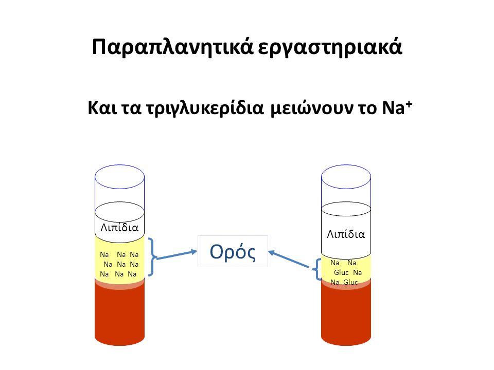 Παραπλανητικά εργαστηριακά Και τα τριγλυκερίδια μειώνουν το Na + Λιπίδια Na Na Na Na Gluc Na Na Gluc Ορός