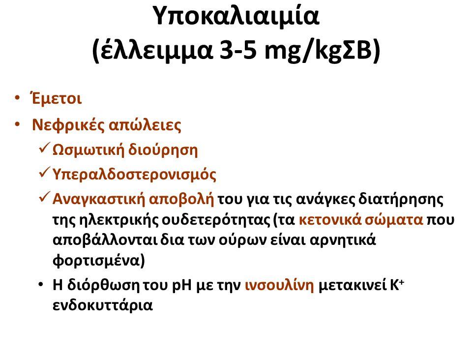 Υποκαλιαιμία (έλλειμμα 3-5 mg/kgΣΒ) Έμετοι Νεφρικές απώλειες Ωσμωτική διούρηση Υπεραλδοστερονισμός Αναγκαστική αποβολή του για τις ανάγκες διατήρησης