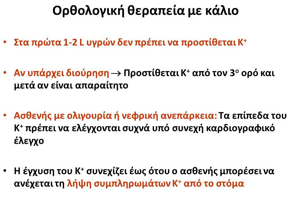 Στα πρώτα 1-2 L υγρών δεν πρέπει να προστίθεται Κ + Αν υπάρχει διούρηση  Προστίθεται Κ + από τον 3 ο ορό και μετά αν είναι απαραίτητο Ασθενής με ολιγ