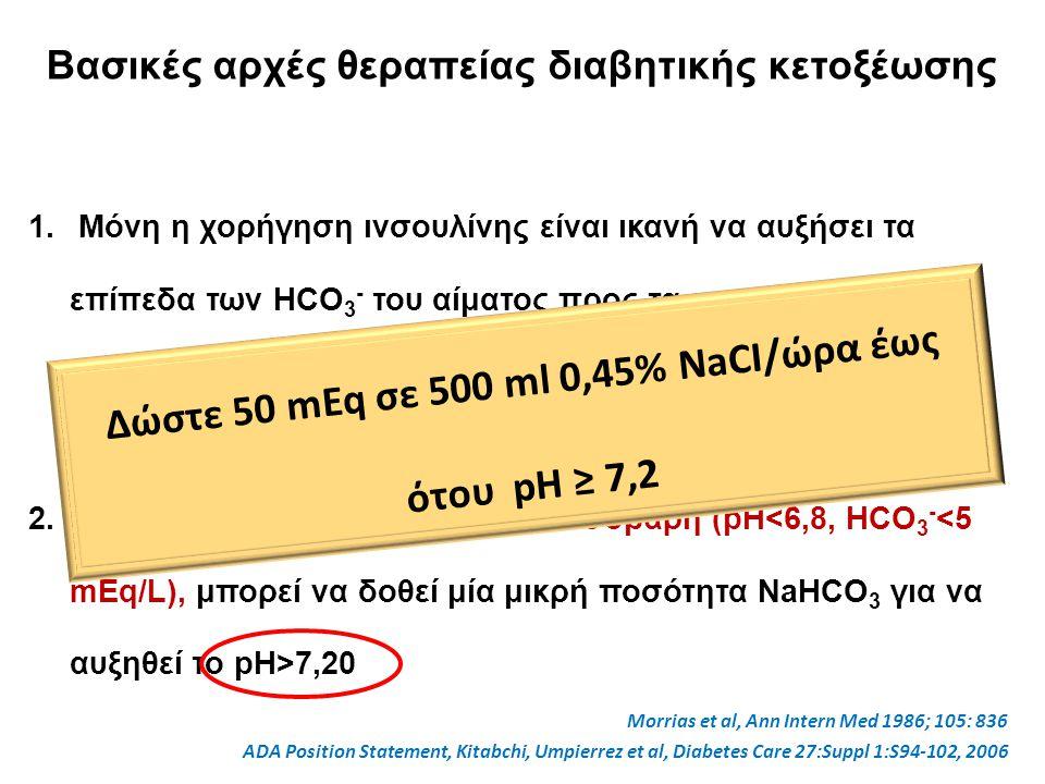 Βασικές αρχές θεραπείας διαβητικής κετοξέωσης 1. Μόνη η χορήγηση ινσουλίνης είναι ικανή να αυξήσει τα επίπεδα των HCO 3 - του αίματος προς τα φυσιολογ
