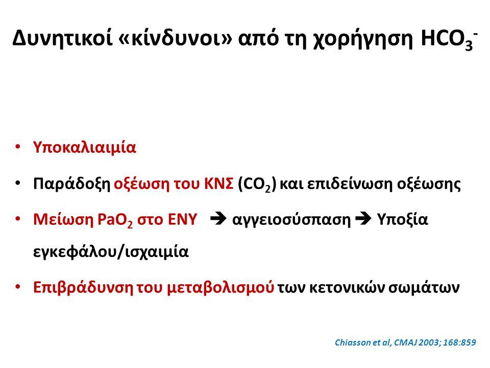 Δυνητικοί «κίνδυνοι» από τη χορήγηση HCO 3 - Υποκαλιαιμία Παράδοξη οξέωση του ΚΝΣ (CO 2 ) και επιδείνωση οξέωσης Μείωση PaO 2 στο ΕΝΥ  αγγειοσύσπαση
