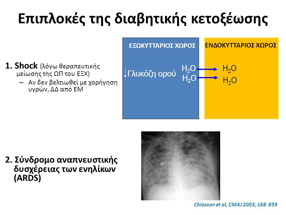 Επιπλοκές της διαβητικής κετοξέωσης 1. Shock (λόγω θεραπευτικής μείωσης της ΩΠ του ΕΞΧ) – Αν δεν βελτιωθεί με χορήγηση υγρών, ΔΔ από ΕΜ 2. Σύνδρομο αν