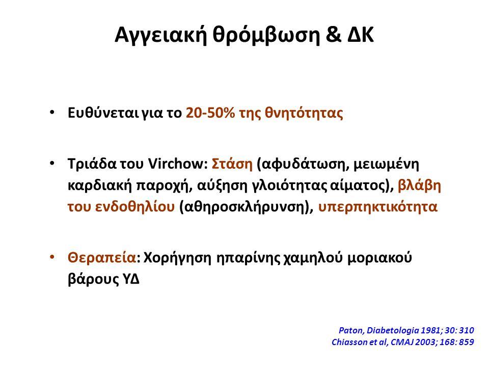 Αγγειακή θρόμβωση & ΔΚ Ευθύνεται για το 20-50% της θνητότητας Τριάδα του Virchow: Στάση (αφυδάτωση, μειωμένη καρδιακή παροχή, αύξηση γλοιότητας αίματο