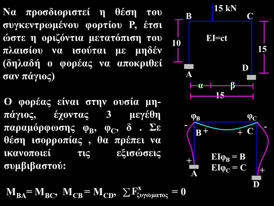 Να προσδιοριστεί η θέση του συγκεντρωμένου φορτίου P, έτσι ώστε η οριζόντια μετατόπιση του πλαισίου να ισούται με μηδέν (δηλαδή ο φορέας να αποκριθεί σαν πάγιος) 15 10 15 αβ B A C D 15 kN EI=ct EΙφ Β = Β EIφ C = C B A C D φBφB φCφC + + + + - - Μ ΒΑ = Μ ΒC, M CB = M CD, = 0 Ο φορέας είναι στην ουσία μη- πάγιος, έχοντας 3 μεγέθη παραμόρφωσης φ Β, φ C, δ.