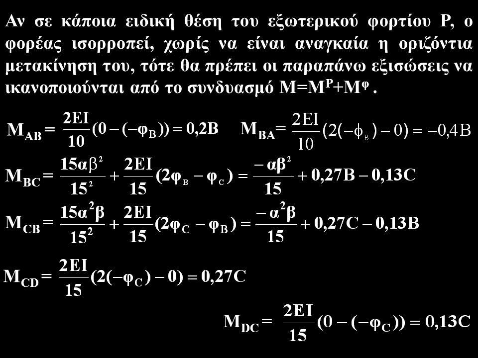 Αν σε κάποια ειδική θέση του εξωτερικού φορτίου Ρ, ο φορέας ισορροπεί, χωρίς να είναι αναγκαία η οριζόντια μετακίνηση του, τότε θα πρέπει οι παραπάνω εξισώσεις να ικανοποιούνται από το συνδυασμό Μ=Μ Ρ +Μ φ.