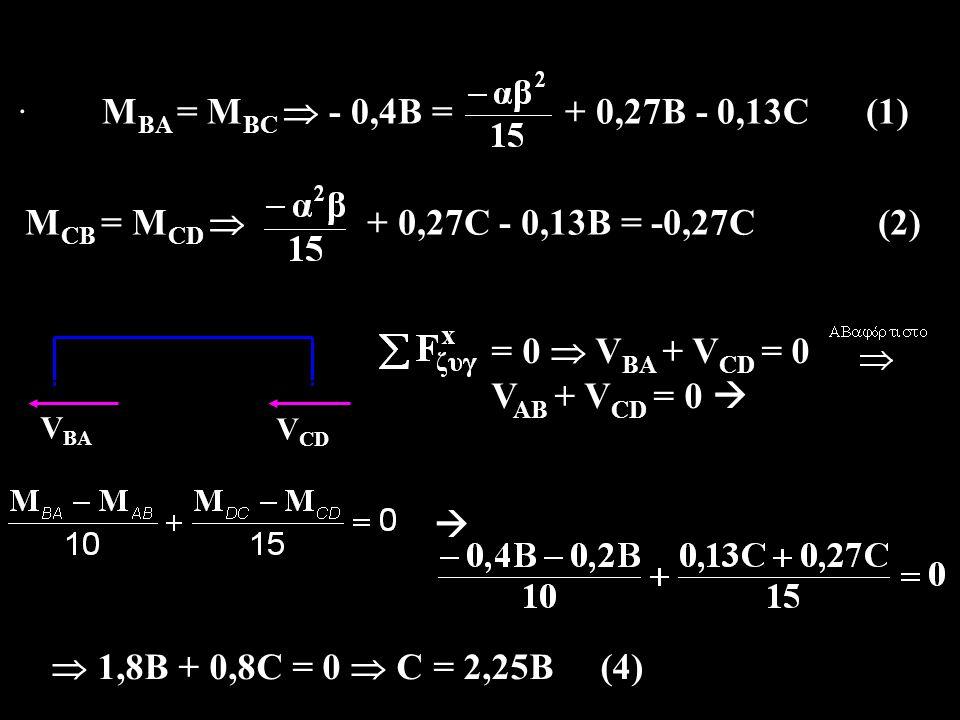 · M BA = M BC  - 0,4B = + 0,27B - 0,13C (1) M CB = M CD  + 0,27C - 0,13B = -0,27C (2) V BA V CD = 0  V BA + V CD = 0 V AB + V CD = 0    1,8B + 0,8C = 0  C = 2,25B (4)